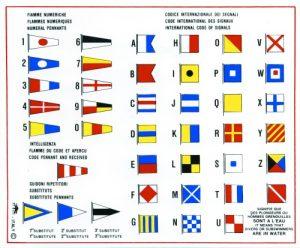 Flaggenalphabet selbstklebend